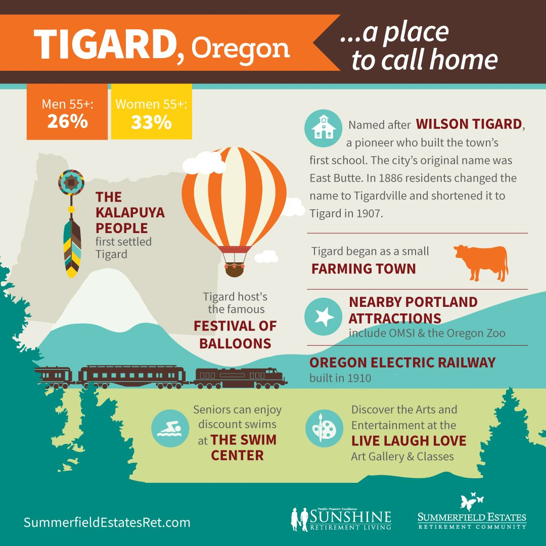 summerfield_tigardor